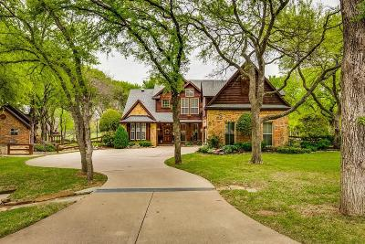 Denton Single Family Home For Sale: 1700 Warwick Crescent Court