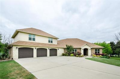Single Family Home Active Option Contract: 1132 The Shores Drive