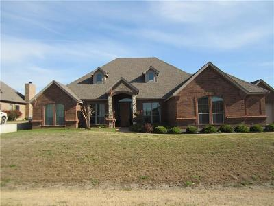 Crowley Single Family Home Active Contingent: 2308 Builder Road