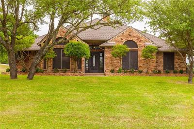 Combine Single Family Home For Sale: 270 Pole Bridge Road