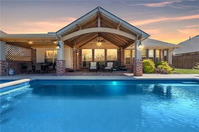Prosper Single Family Home Active Option Contract: 201 N Ridge Trail