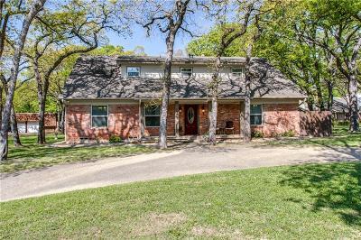 Denton Single Family Home For Sale: 400 Pennsylvania Drive