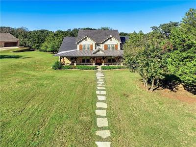 Denison Single Family Home For Sale: 11 Summit Oaks