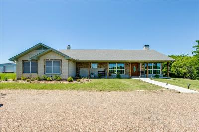 Johnson County Single Family Home For Sale: 11641 Fm 2258
