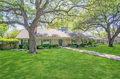 Single Family Home Active Option Contract: 7340 Paldao Drive