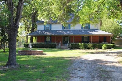 Fairfield Single Family Home For Sale: 147 Fm 27 W
