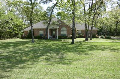 Athens Single Family Home Active Contingent: 1306 Oak Tree Drive
