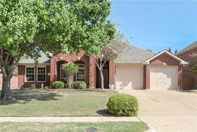 Plano Single Family Home Active Option Contract: 5917 Colby Drive