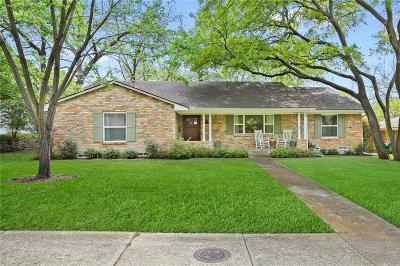 Single Family Home Active Option Contract: 10142 Dentport Drive