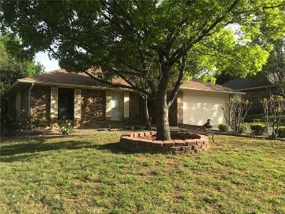 Carrollton Single Family Home Active Option Contract: 1028 Park Avenue