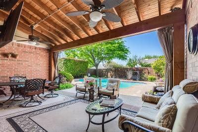 Plano Single Family Home Active Option Contract: 7901 Morningdew Drive