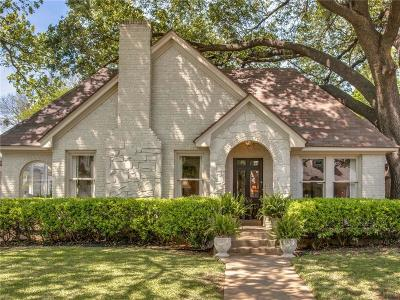 University Park Single Family Home Active Option Contract: 3616 Granada Avenue