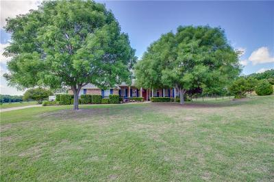 Midlothian Single Family Home For Sale: 1390 Trophy Court W