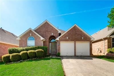 Single Family Home Active Option Contract: 4628 Tanque Drive