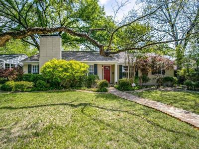 Dallas Single Family Home Active Option Contract: 6712 Bob O Link Drive