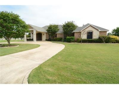 Residential Lease For Lease: 222 Cedar Tree Lane