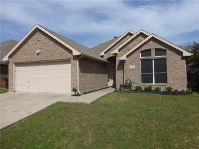 Single Family Home Active Option Contract: 7712 Summerbrook Circle