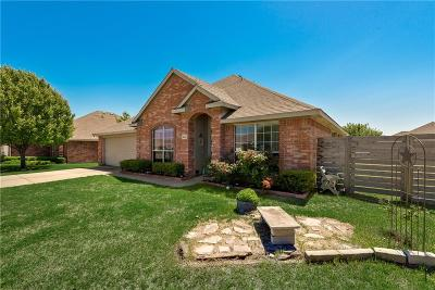 Anna TX Single Family Home Active Option Contract: $234,000