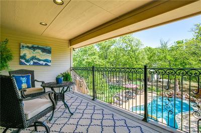 Johnson County Single Family Home Active Option Contract: 2716 Windsor Oaks Lane
