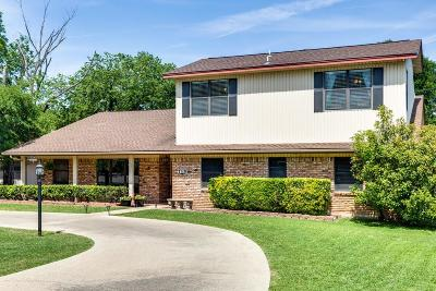 Irving Single Family Home Active Option Contract: 1206 Ichabod Court