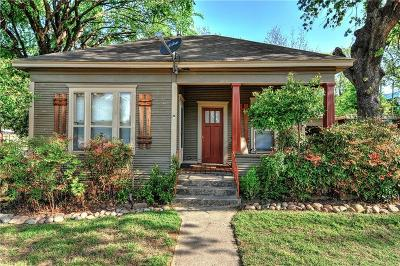 Denison Single Family Home Active Option Contract: 1431 W Crawford Street