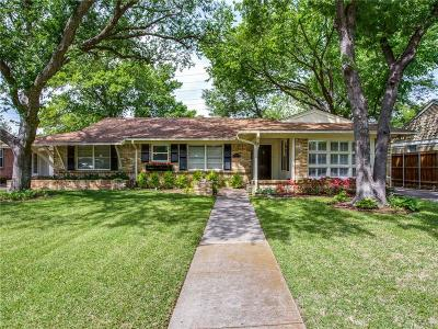 Dallas Single Family Home Active Option Contract: 10903 Cromwell Drive