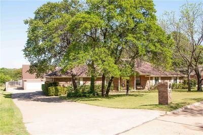 Kennedale Single Family Home Active Option Contract: 1207 Vera Lane