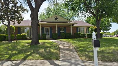 Plano Single Family Home Active Option Contract: 2740 S Colfax Circle