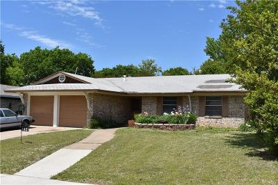 Plano TX Single Family Home Active Option Contract: $179,900