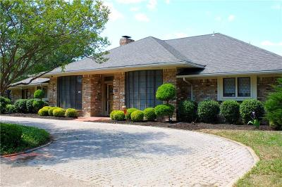 Waxahachie Single Family Home For Sale: 1901 Alexander Drive