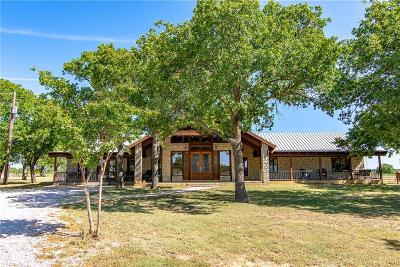 Brownwood Farm & Ranch For Sale: 14800 Fm 585 N
