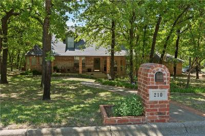 Argyle Single Family Home For Sale: 210 Shenandoah Court