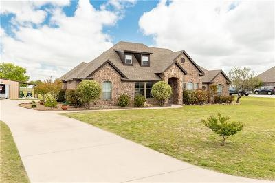 Single Family Home For Sale: 420 Ridgecrest Place