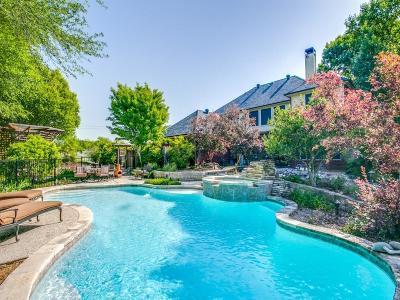 Parker Single Family Home For Sale: 4001 Windream Lane