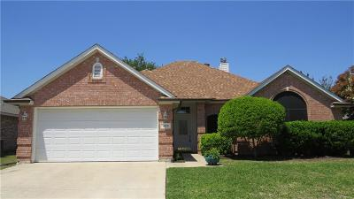 Saginaw Single Family Home Active Option Contract: 1074 Springhill Drive