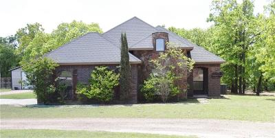 Wise County Single Family Home For Sale: 119 Crossroad Court