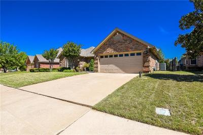 Keller Single Family Home Active Option Contract: 733 W Park Drive