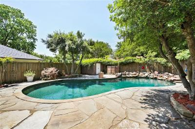 Single Family Home Active Option Contract: 6403 Shortland Drive
