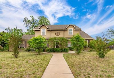 Brownwood Single Family Home For Sale: 1906 Elizabeth Drive