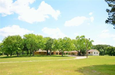 Canton TX Single Family Home Active Contingent: $387,000