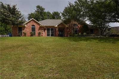 Rockwall Single Family Home For Sale: 7108 Odell Avenue