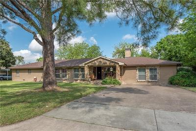 Mesquite Single Family Home Active Option Contract: 1033 Lakeview Drive