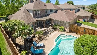 Allen Single Family Home Active Option Contract: 603 Uvalde Court