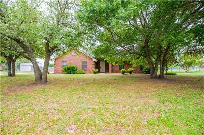 Red Oak Single Family Home Active Contingent: 220 Alesha Road