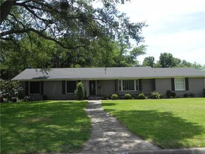 Terrell Single Family Home Active Option Contract: 200 Brookhollow Drive