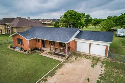 Midlothian Single Family Home Active Option Contract: 3621 Plainview Road