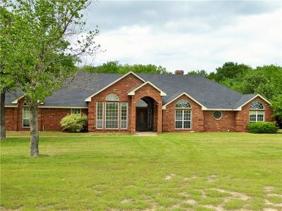 Waxahachie Single Family Home Active Option Contract: 326 Ike Road