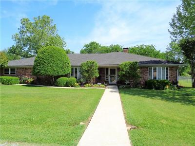 Denison Single Family Home Active Option Contract: 189 Texoma Terrace Road