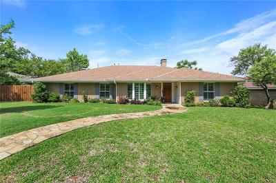 Single Family Home Active Option Contract: 10114 Cromwell Drive