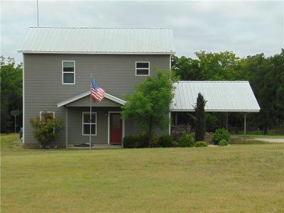 Boyd Single Family Home For Sale: 248 Private Road 4574